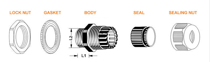 Metric Thread Cable Gland Reinforced A Type Sizes, Parameters and Drawing